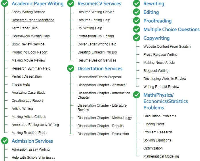 payessaywriter.com-Review-offered-services